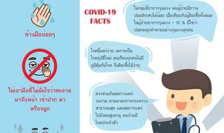 """<trp-post-container data-trp-post-id='7353'>""""CODIV-19 โควิดรับมือได้""""</trp-post-container>"""